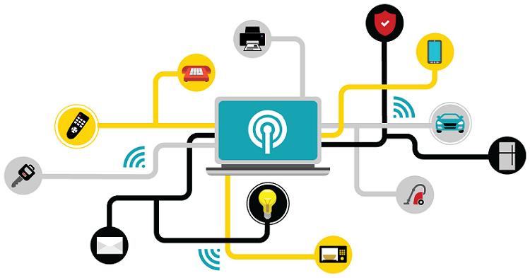 kết hợp Marketing Automation với CRM thông báo real time