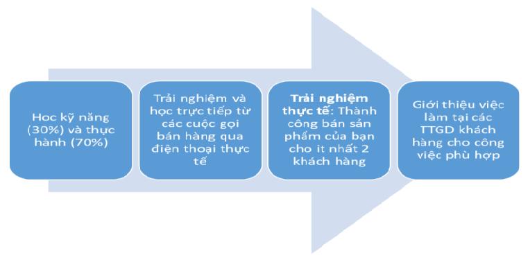 ky-nang-cham-soc-khach-hang
