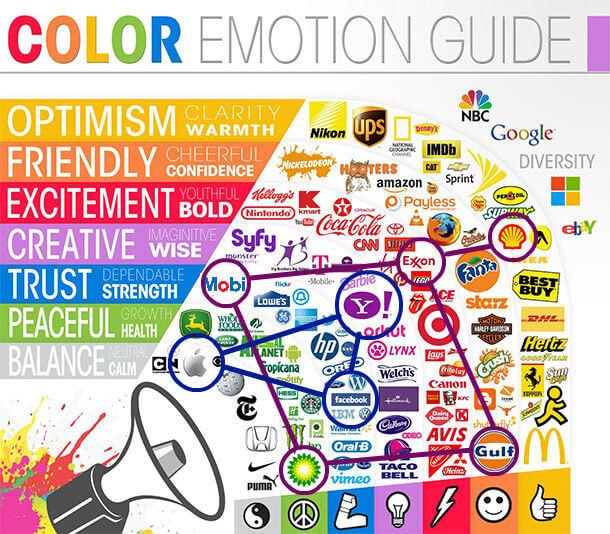 Hướng dẫn cảm xúc dựa trên màu sắc