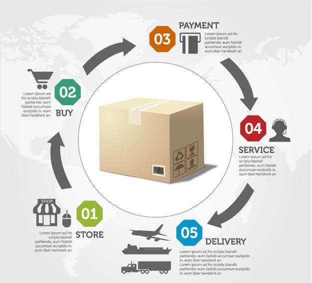 logistics-kent-2